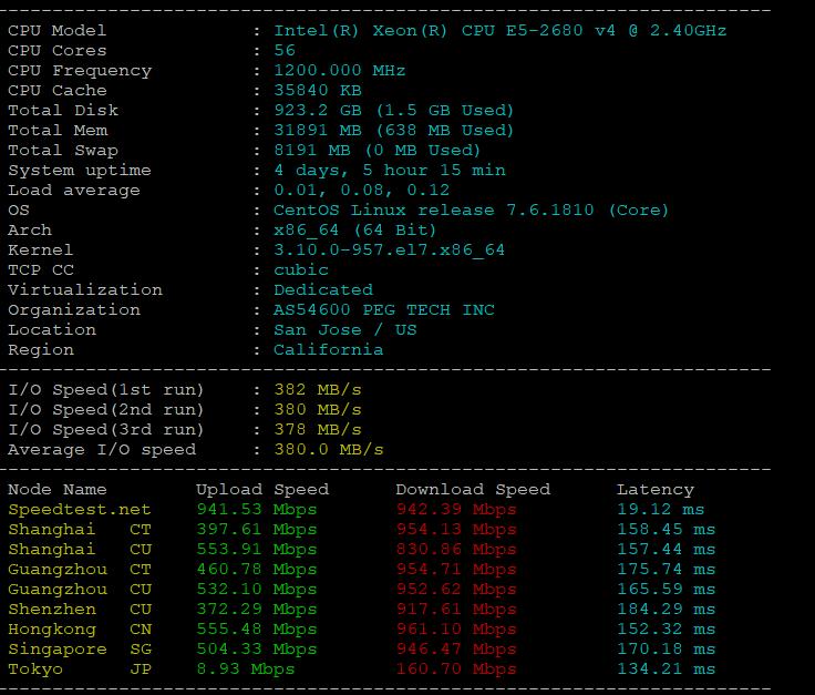 RAKsmart高配美国服务器CPU和I/O读写测试
