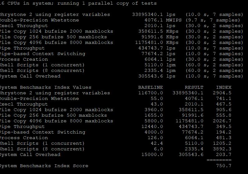 BlueHost美国服务器DS1-SSD的跑分测试1