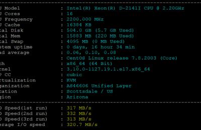 BlueHost美国服务器DS1-SSD的速度与性能测试