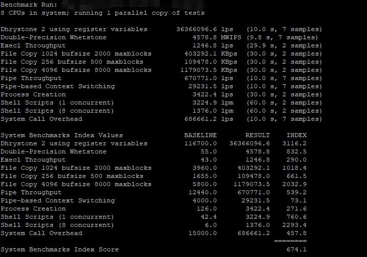 BlueHost美国服务器跑分测试